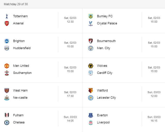 Here's who your Premier League team is