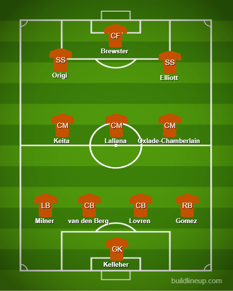 How Liverpool could line-up against Arsenal in the Carabao Cup