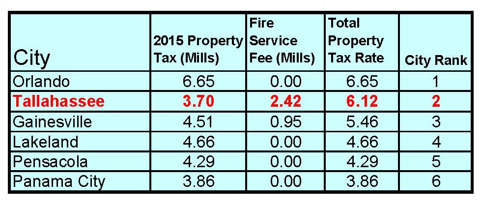 Budget 2015COMP