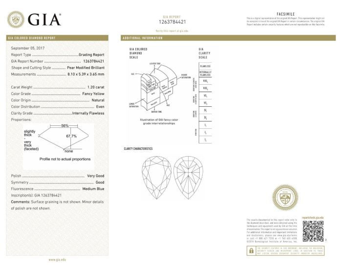 Yellow Diamond - 1.20ct IF Natural Loose Fancy Yellow GIA Flawless Pear Shape