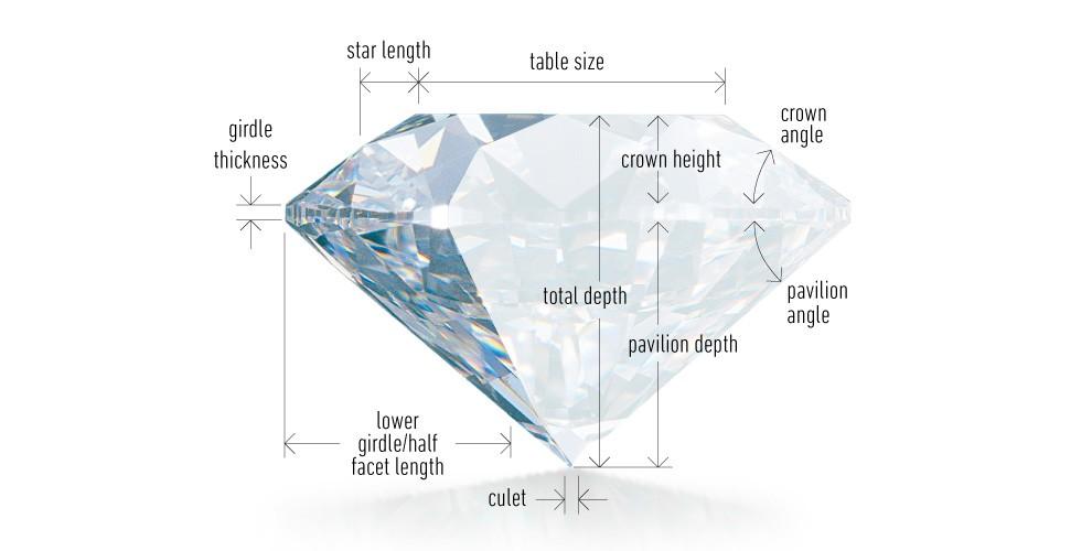 DIAMOND CUT -