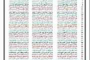 مديح للمتنيح الراهب القمص فلتاؤس السريانى - بركة صلواته معنا آمين(45 بيت )