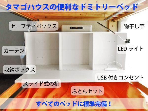 タマゴハウスの便利なドミトリーベッドにはセーフティボックス(金庫)、物干しざお、LEDライト、USBタップ付きコンセント、収納ボックス、スライド式の机、カーテン、ふとんが標準完備