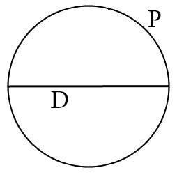 Шеңбердің диаметрін оның ұзындығымен есептеңіз