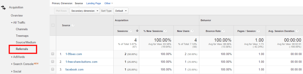 trovare referral spam analytics