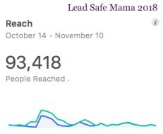 #LeadSafeMama Facebook Reach, Last 28 days