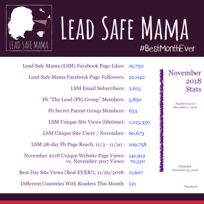 #LeadSafeMama Stats: 141,912 views by readers in 121 Countries in November 2018 alone.