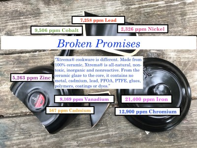 """Xtrema sent a letter to resellers to discredit my finding of heavy metals in their """"Metals-Free"""" cookware. Read it here."""