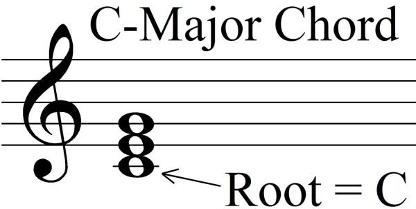 akord mayor