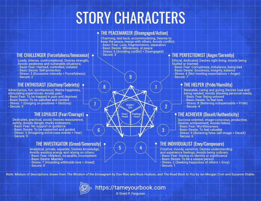 Story Characters