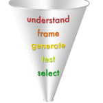 80/20 Funnel by Tammy Lenski