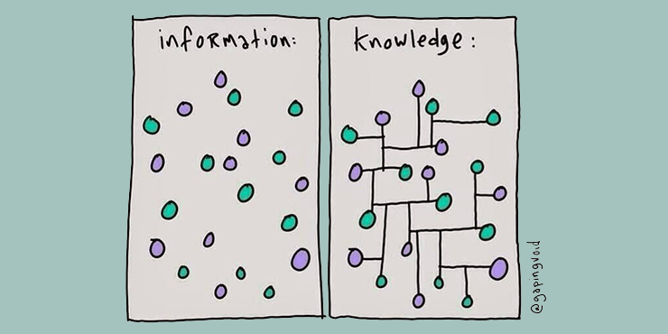 Information vs knowledge by Hugh MacLeod