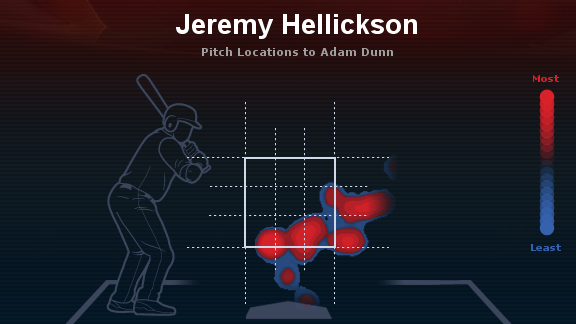 Jeremy Hellickson pitch location against Adam Dunn. (courtesy of ESPN by way of the Process Report)