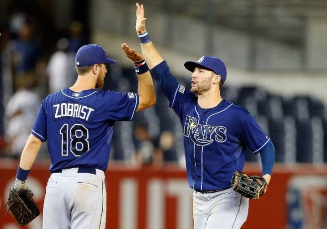 Kevin Kiermaier and Ben Zobrist celebrate after defeating the New York Yankees. (Photo courtesy of Jim McIsaac/Getty Images)