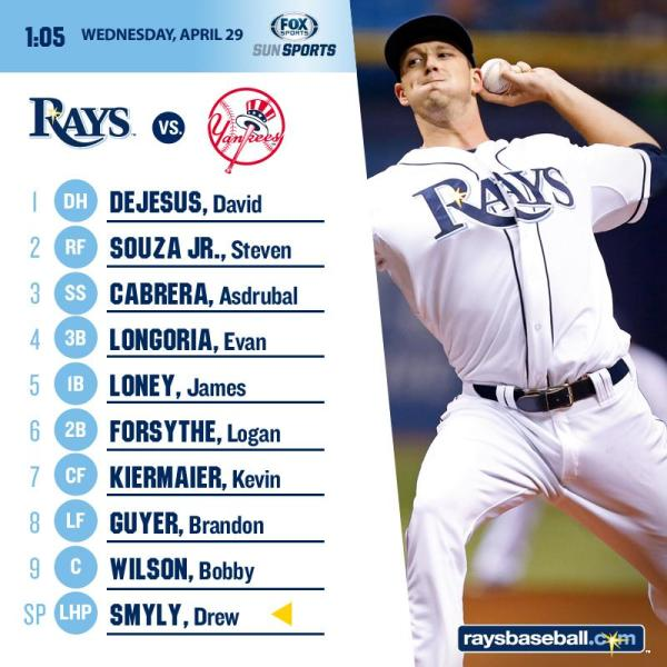Rays 4/29/15 starting lineup. (credit: the Tampa Bay Rays)