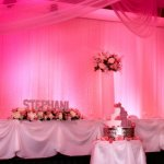 Quinceaneras Backdrop