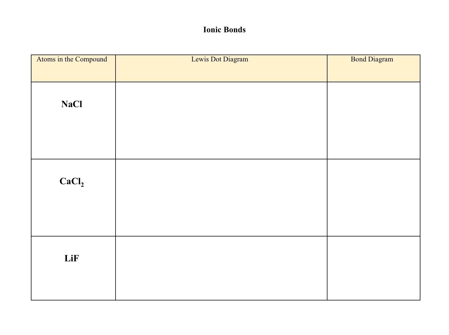 Ionic And Covalent Bonds Worksheet Middle School
