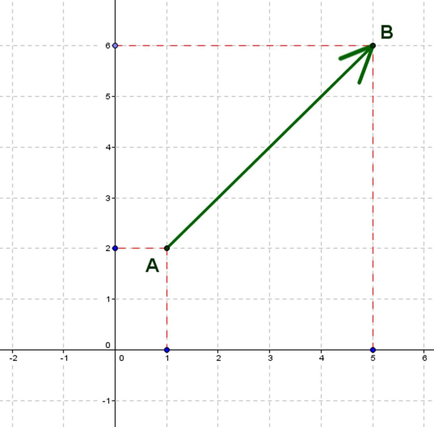 Graphing Rational Numbers On A Coordinate Plane Worksheets
