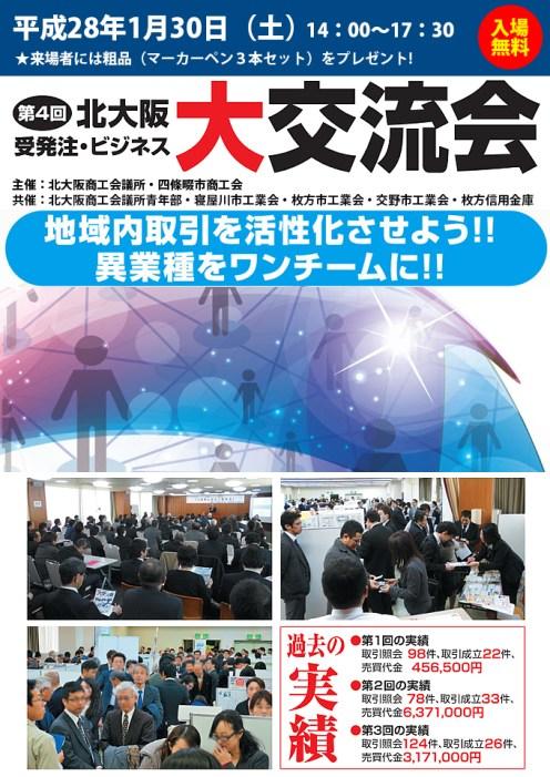 第4回 北大阪 受発注・ビジネス大交流会