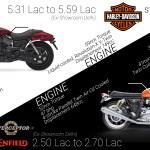 Royal Enfield Interceptor 650 V S Harley Davidson Street 750 Motorcycle And Car Reviews