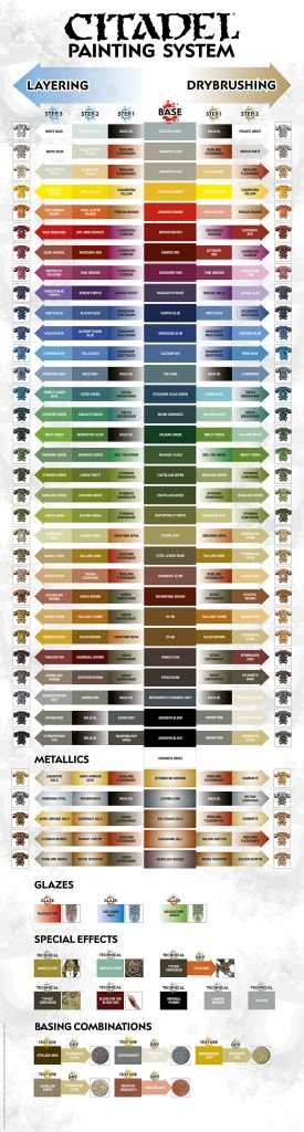5 Simple Ways to Choose a Paint Color Scheme for Warhammer and Other Models
