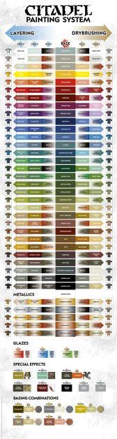 Citadel Paints List : citadel, paints, Citadel, Paint, Color, Wheel, Colors