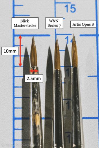 Best Alternative to Winsor & Newton Series 7 Brushes for Painting Miniatures - cheap sable kolinsky sable brushes for painting miniatures - good budget brushes for painting miniatures - blick masterstroke vs series 7 artis opus