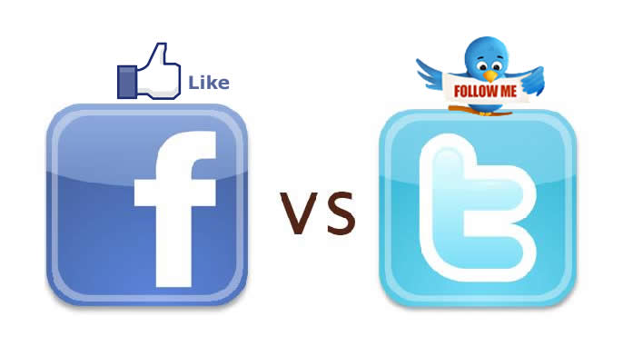Do You Have A Twitter or Facebook ? – Team Tangible