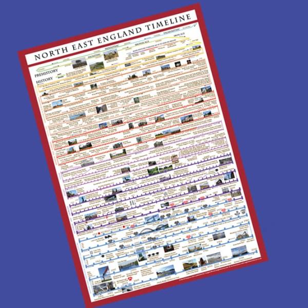 North East timeline poster