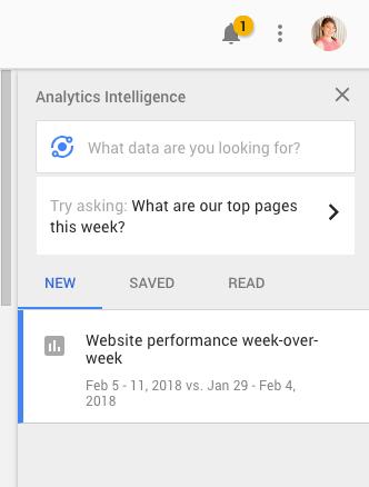 Google intelligence for UX.