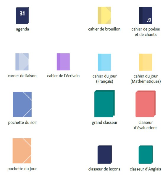 Mes cahiers, classeurs et pochettes 2017