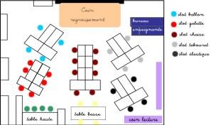 Dgedie - plan de classe flexible