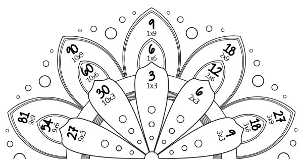 Mandala des tables de multiplication par 2, 4 et 8
