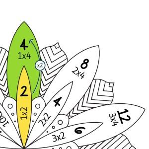 Mandala des tables de 2 et 4 - explications