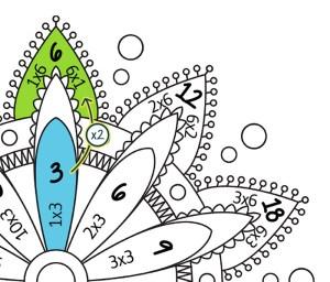Mandala des tables de 3 et 6 - explications