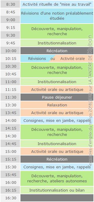Des Exemples D Emploi Du Temps Sur 4 Jours 2018 2019 La