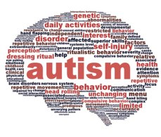 https://www.sciencebasedmedicine.org/autism-prevalence-unchanged-in-20-years/
