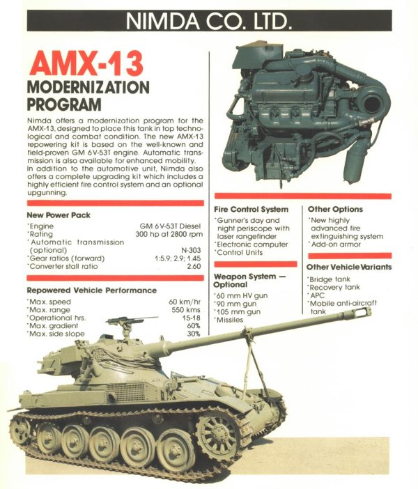 AMX-13 NIMDA Spec Sheet