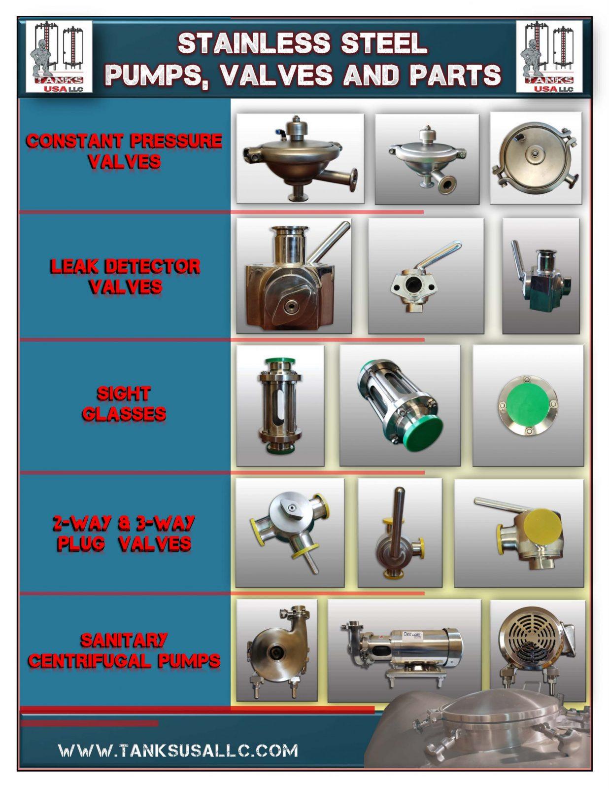 Tanks USA Brochure - Page 3