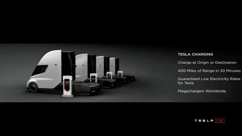 Tesla Semi - MegaCharger