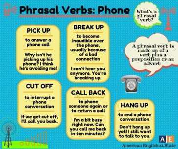 Phrasal Verbs Phone