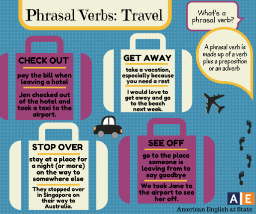 Phrasal Verbs Travel