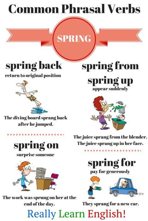 Spring Phrases