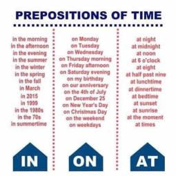 http://www.englishlearnsite.com/vocabulary/prepositions-of-time-2/