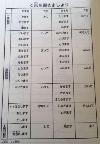 主要テキスト対応表
