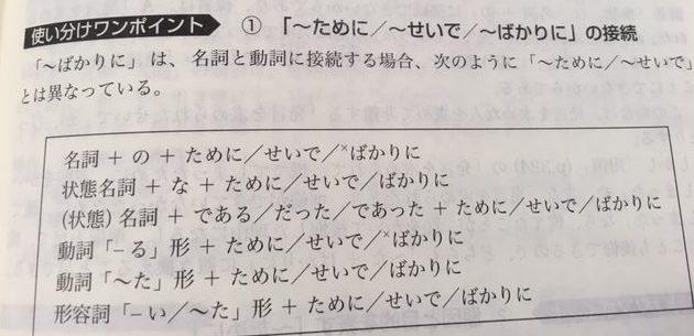 日本語類語表現13