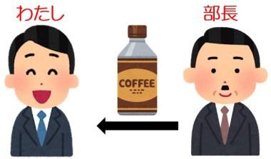 部長にコーヒーをいただく