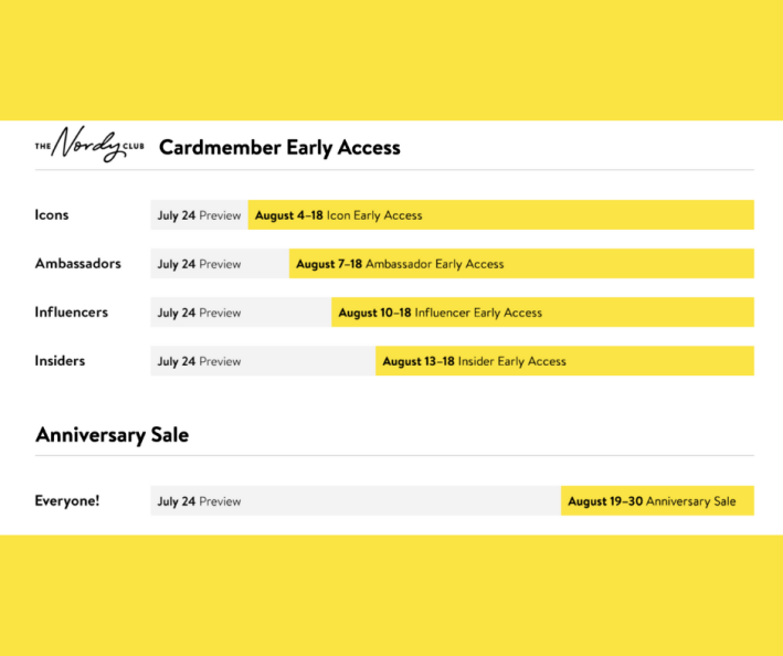 Nordstrom Nordy club cardholder early access and anniversary sale dates