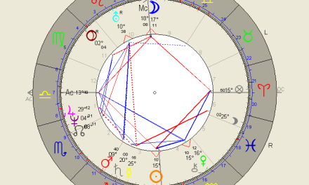 Planeten im Horoskop – Fortsetzung