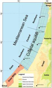Coastal aquifer